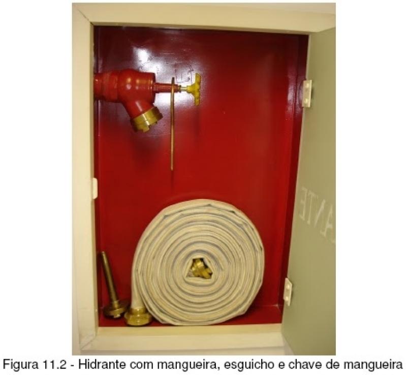 Hidrantes Subterrâneos - R & C Consultoria Empresarial