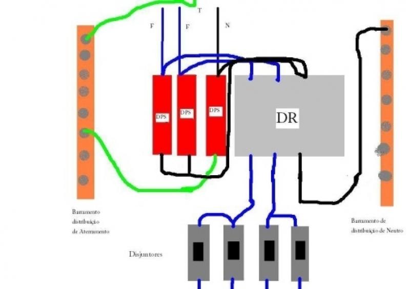 Instalação de DPS em Condomínios Empresariais Suzano - Instalação de DPS