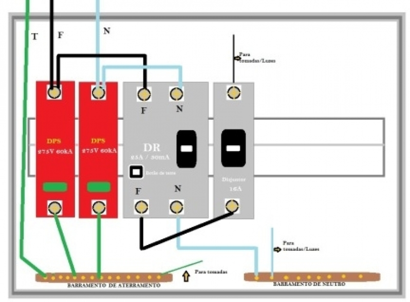 Instalação de DPS Monofásico na Ipiranga - Instalação de DPS em Quadros