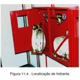 hidrante de parede Ferraz de Vasconcelos